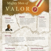 fcog-men of valor